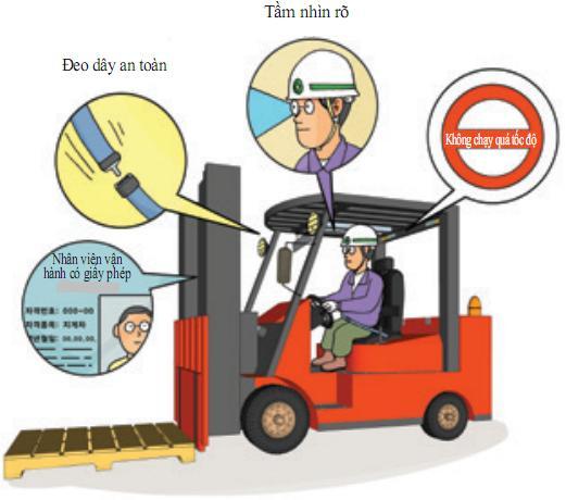 Tuân thủ đầy đủ quy tắc vận hành xe nâng an toàn